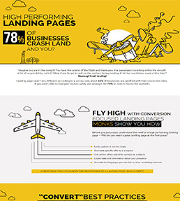 High Performing Landing Page Best Practices