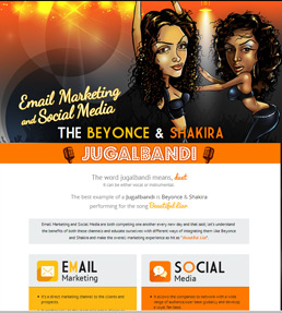 Social Media and Email Marketing Infographic